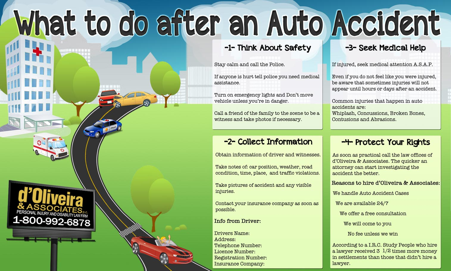 after-an-auto-accident-lawyer-infographic